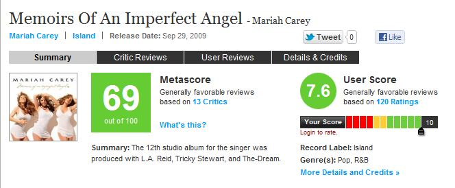 Poll does your fave have a 70 metacritic album page 4 but thats only because her albums released before glitter arent one metacritic if music box daydream and butterfly were on metacritic theyd all have malvernweather Choice Image